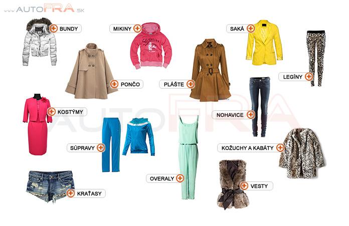Sprostredkovanie tovaru z Poľska  Bundy – Dámske oblečenie 2 – Tovar ... a3d3b1d64ce