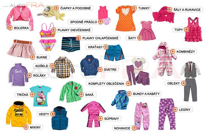 0506e5c37d2b Sprostredkovanie tovaru z Poľska  Oblečenie – Tovar z Poľska