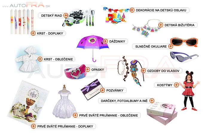 975412964 Sprostredkovanie tovaru z Poľska: Oblečenie – Tovar z Poľska | Autofra