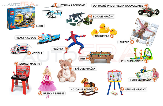 b163269e9 Sprostredkovanie tovaru z Poľska: Všetko pre deti – Tovar z Poľska ...